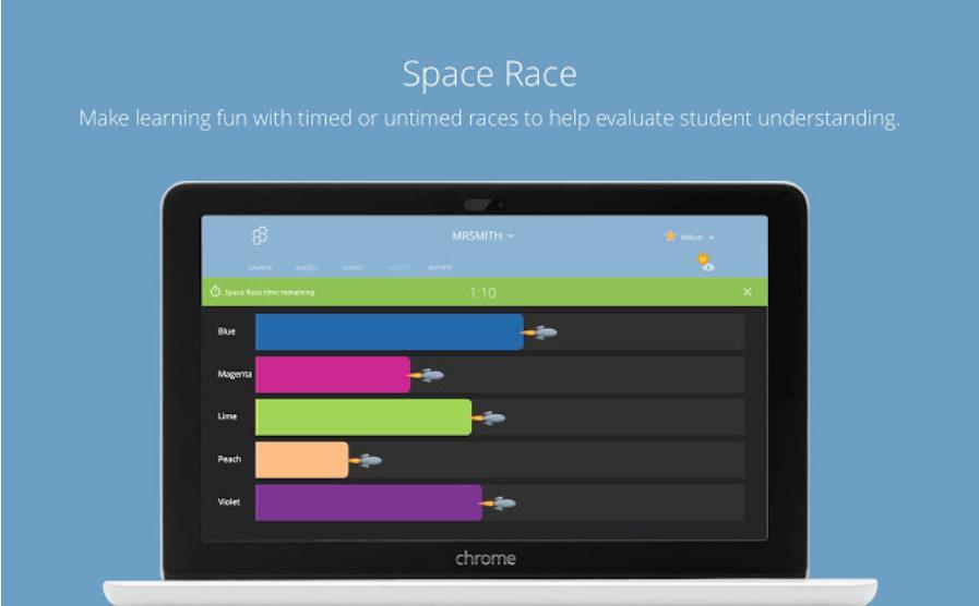 phần mềm quản lý học sinh Socrative Teacher
